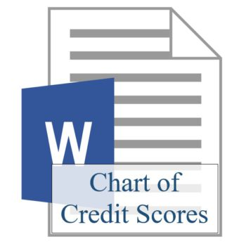 Chart Credit Scores - Resident Sign Up - Training Property Managers LLC