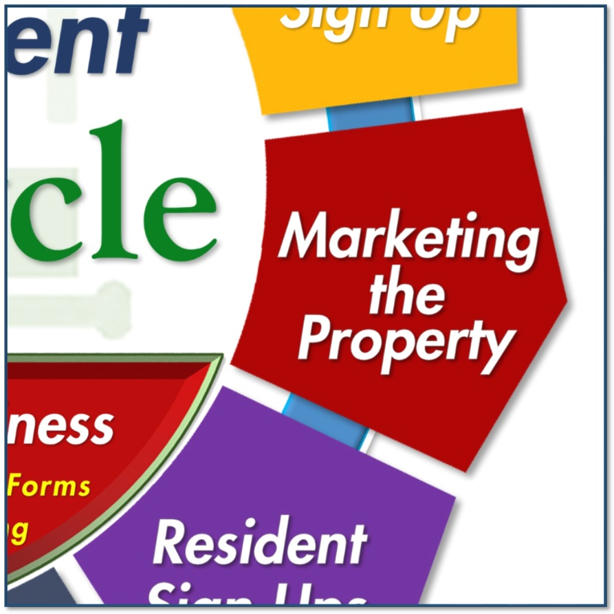 PMLC Marketing the Property