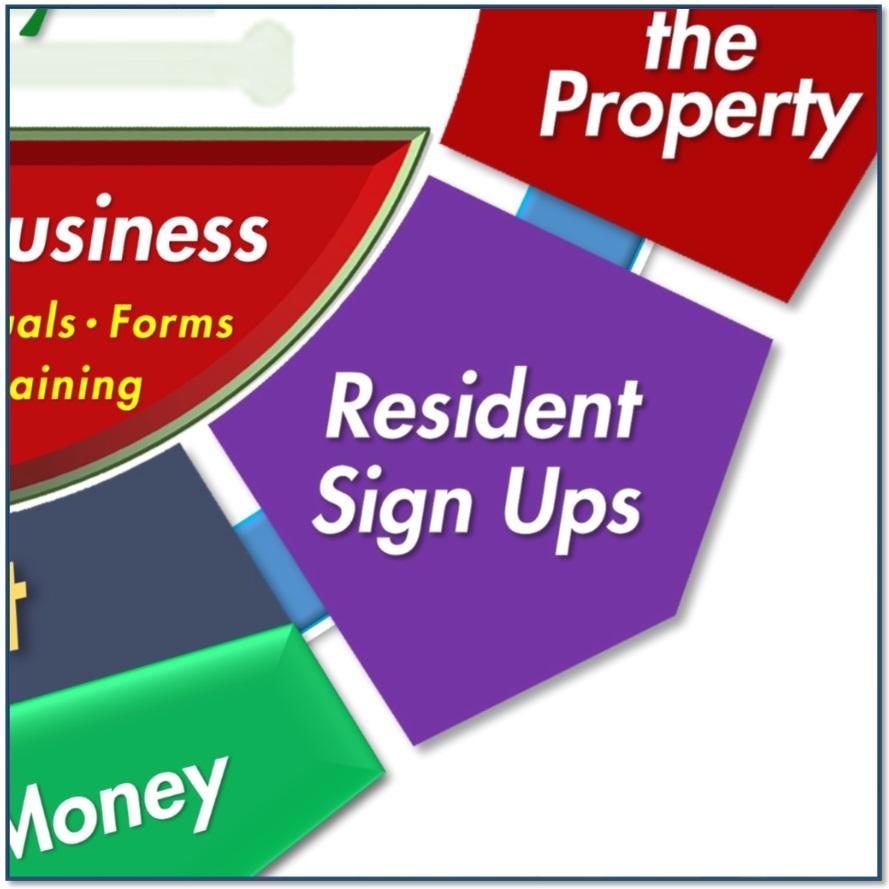 PMLC Resident Sign Up