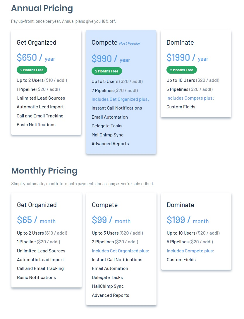 Lead Simple Pricing Annual or Monthly