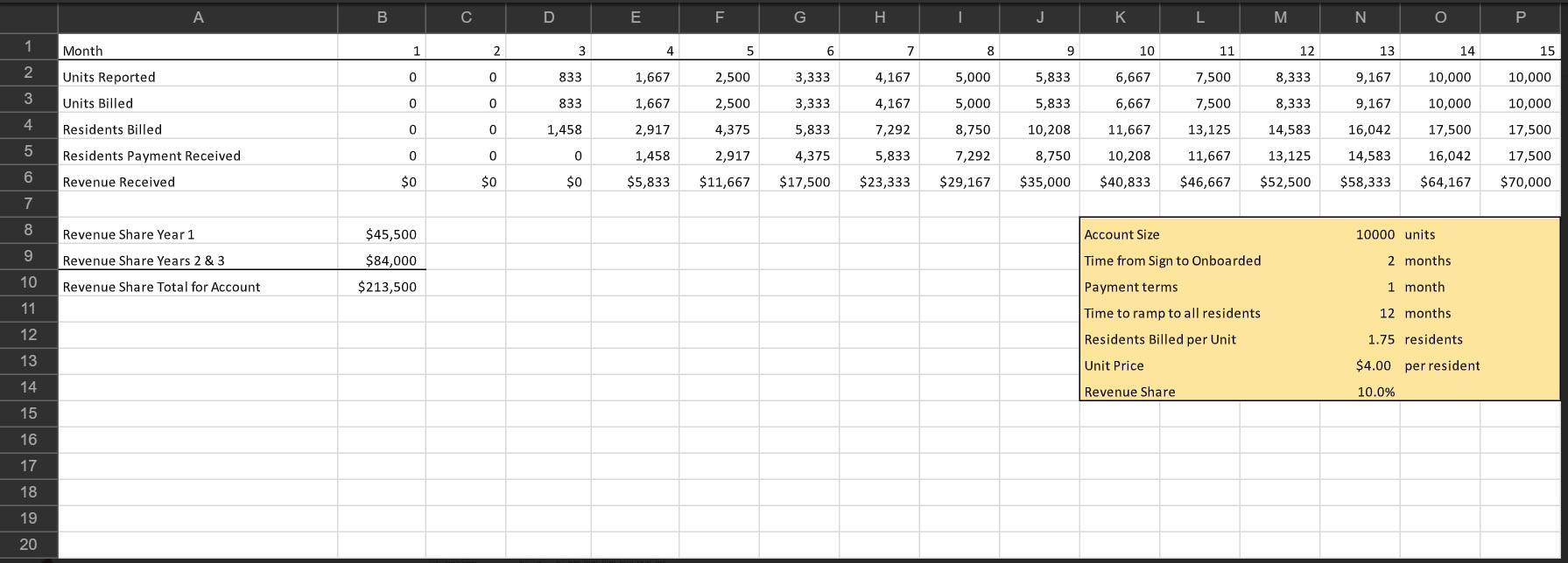 Credit-Partner Math Spreadsheet